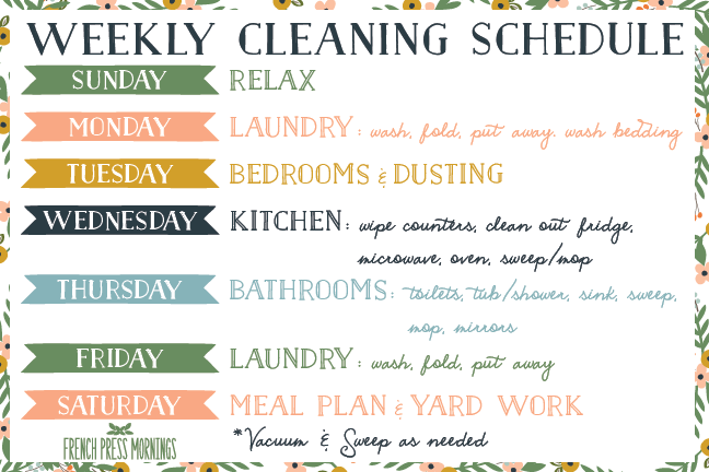 picture regarding Printable Cleaning Schedule for Working Moms referred to as Planning my Dwelling » Hi Happiness! co